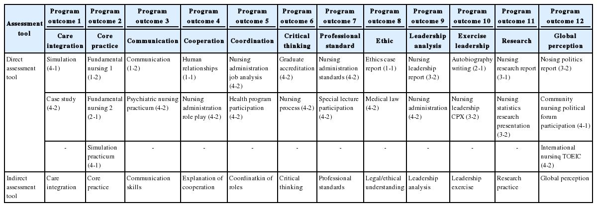 assessment centre case study pdf